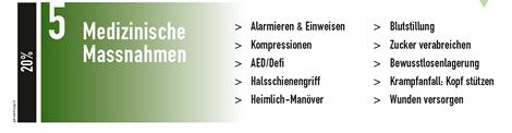 first-aid-schritt5
